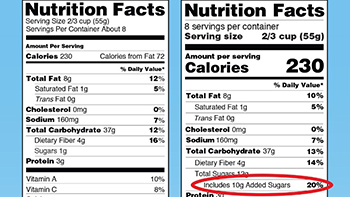 Ingredients label showing sugar levels